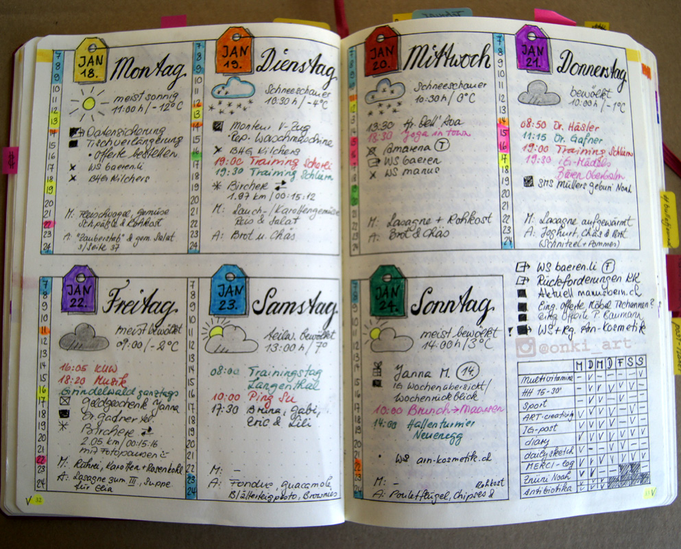 Bullet Journal weekly spread Woche 03